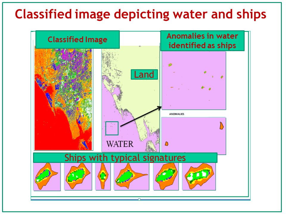 Classified image depicting water and ships Land Ships with typical signatures Classified Image Anomalies in water identified as ships