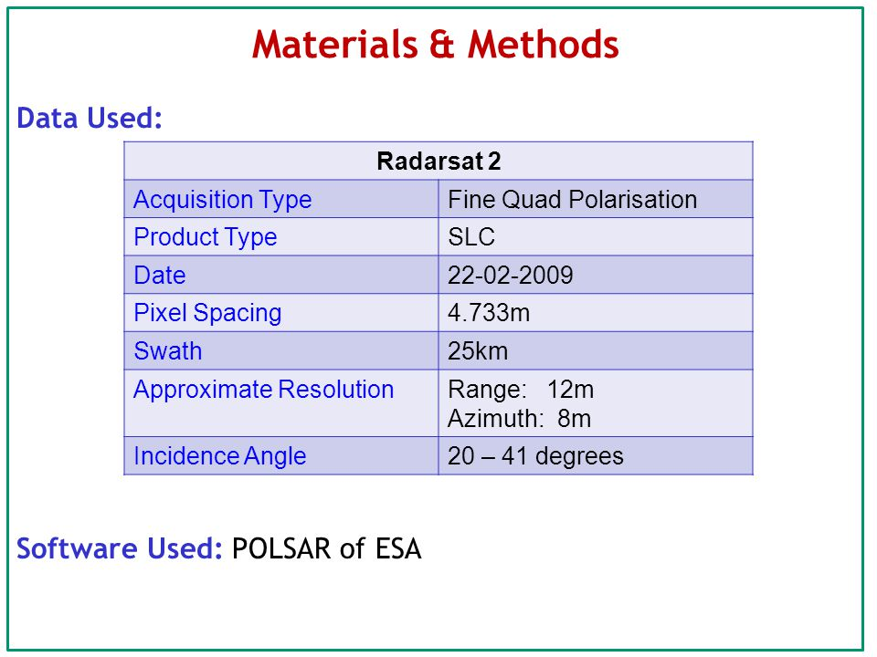 Radarsat 2 Acquisition TypeFine Quad Polarisation Product TypeSLC Date22-02-2009 Pixel Spacing4.733m Swath25km Approximate ResolutionRange: 12m Azimuth: 8m Incidence Angle20 – 41 degrees Materials & Methods Data Used: Software Used: POLSAR of ESA