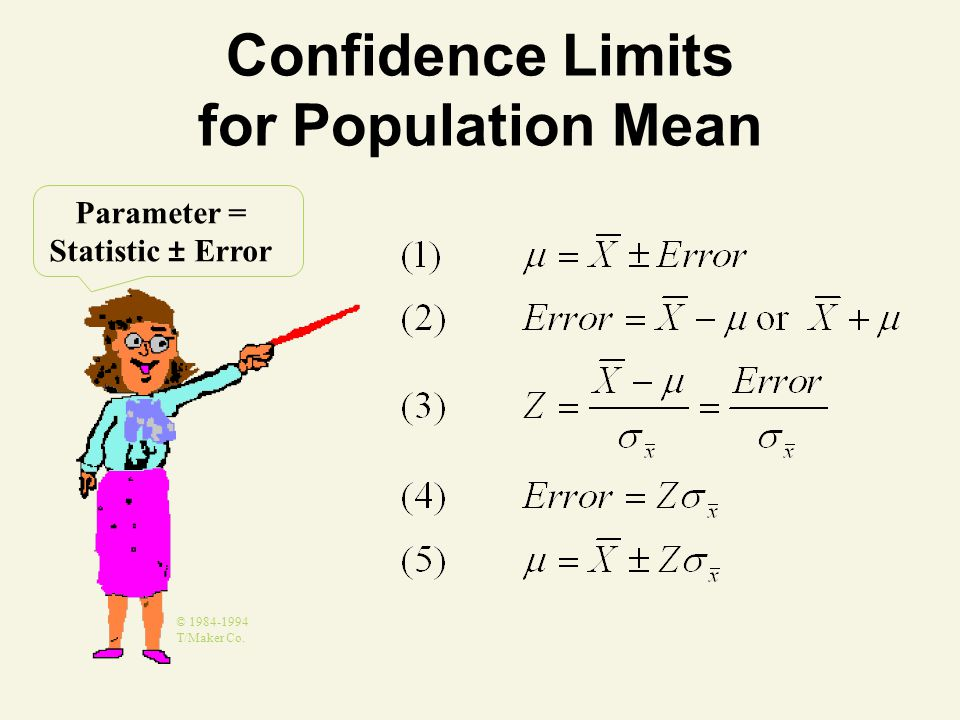 Confidence Limits for Population Mean Parameter = Statistic ± Error © 1984-1994 T/Maker Co.