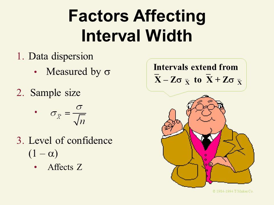 Factors Affecting Interval Width 1.Data dispersion Measured by  Intervals extend from  X – Z   X to  X + Z   X © 1984-1994 T/Maker Co.