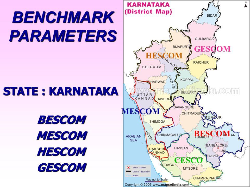 STATE : KARNATAKA BESCOMMESCOMHESCOMGESCOM BENCHMARK PARAMETERS BESCOM CESCO GESCOM MESCOM HESCOM