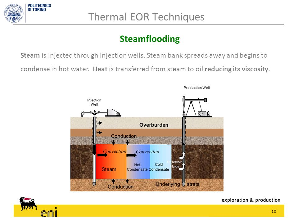 10 Steamflooding Steam is injected through injection wells. Steam bank spreads away and begins to condense in hot water. Heat is transferred from stea