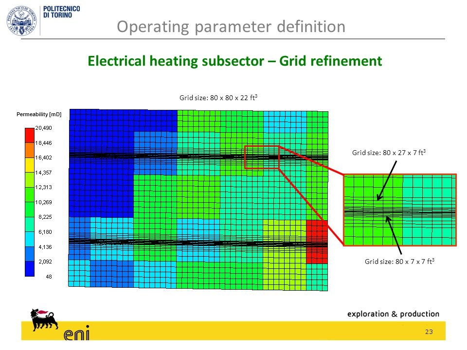 23 Permeability [mD] Grid size: 80 x 80 x 22 ft 3 Grid size: 80 x 7 x 7 ft 3 Grid size: 80 x 27 x 7 ft 3 Electrical heating subsector – Grid refinement Operating parameter definition