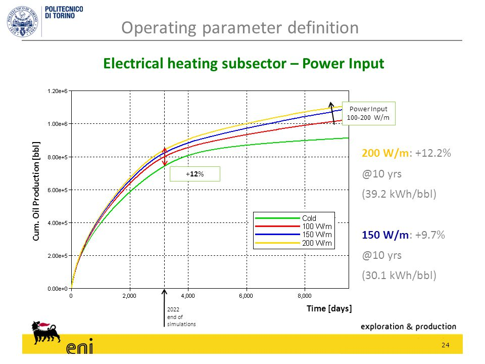 24 Electrical heating subsector – Power Input 200 W/m: +12.2% @10 yrs (39.2 kWh/bbl) 150 W/m: +9.7% @10 yrs (30.1 kWh/bbl) Operating parameter definit