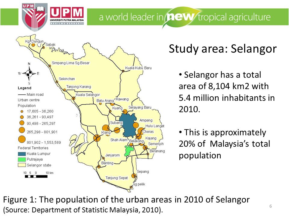 Study area: Selangor Figure 1: The population of the urban areas in 2010 of Selangor (Source: Department of Statistic Malaysia, 2010).