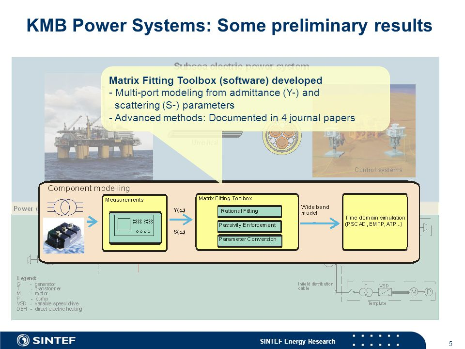 SINTEF Energy Research 5 KMB Power Systems: Some preliminary results Matrix Fitting Toolbox (software) developed - Multi-port modeling from admittance (Y-) and scattering (S-) parameters - Advanced methods: Documented in 4 journal papers