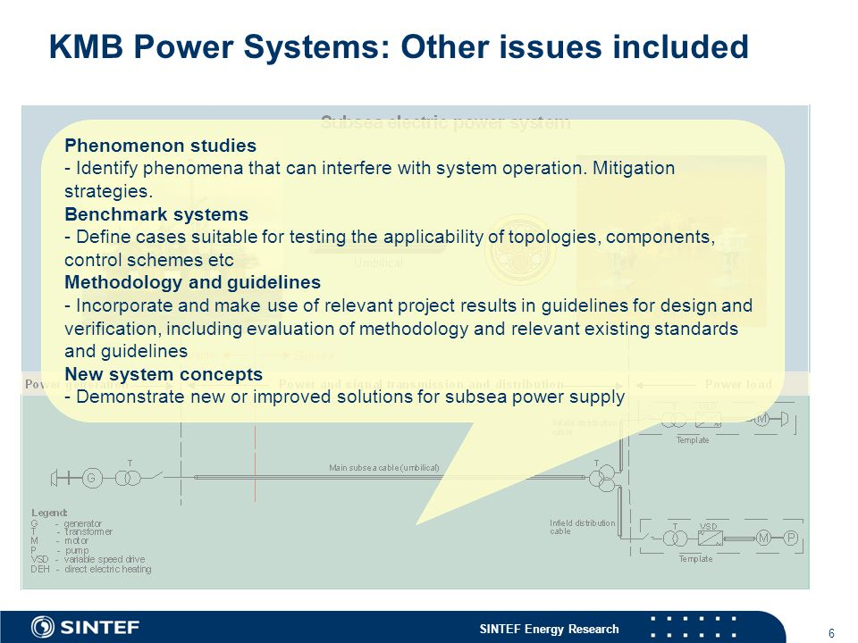 SINTEF Energy Research 6 KMB Power Systems: Other issues included Phenomenon studies - Identify phenomena that can interfere with system operation.