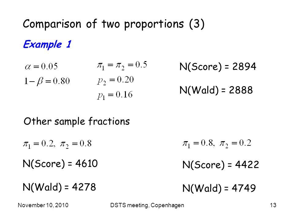 November 10, 2010DSTS meeting, Copenhagen13 Comparison of two proportions (3) Example 1 N(Score) = 2894 N(Wald) = 2888 N(Score) = 4610 N(Wald) = 4278 N(Score) = 4422 N(Wald) = 4749 Other sample fractions