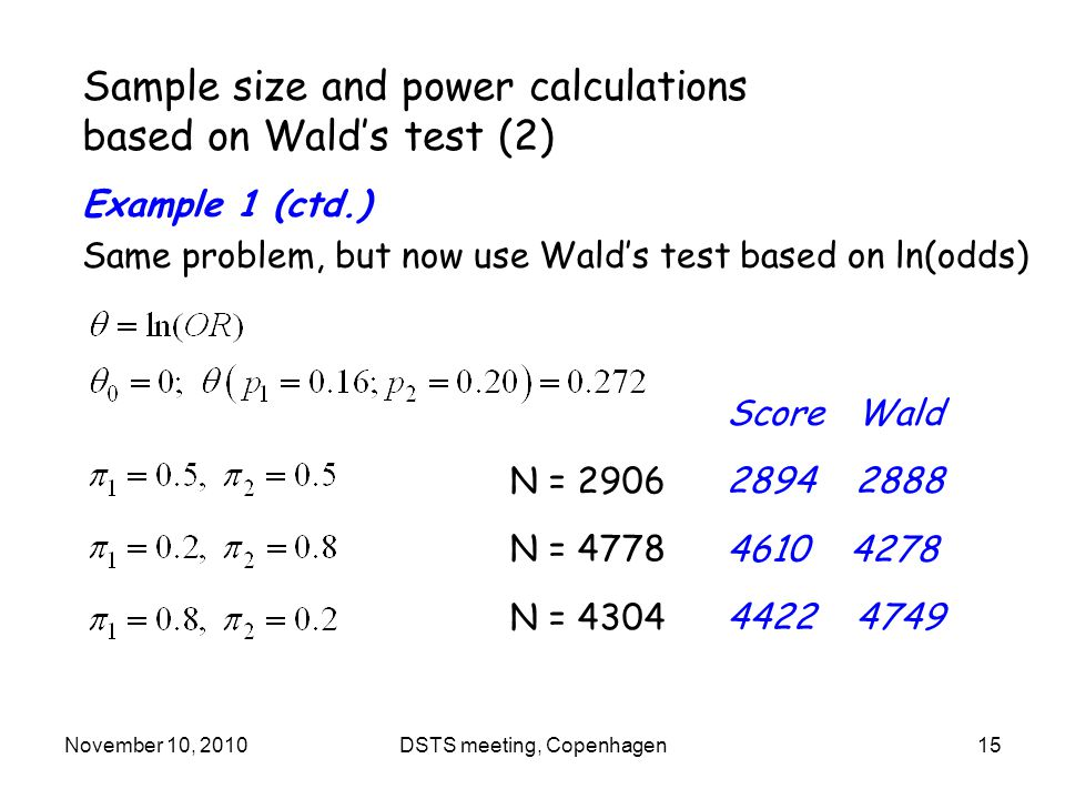 November 10, 2010DSTS meeting, Copenhagen15 Sample size and power calculations based on Wald's test (2) Example 1 (ctd.) Same problem, but now use Wald's test based on ln(odds) N = 2906 N = 4778 N = 4304 Score Wald 2894 2888 4610 4278 4422 4749