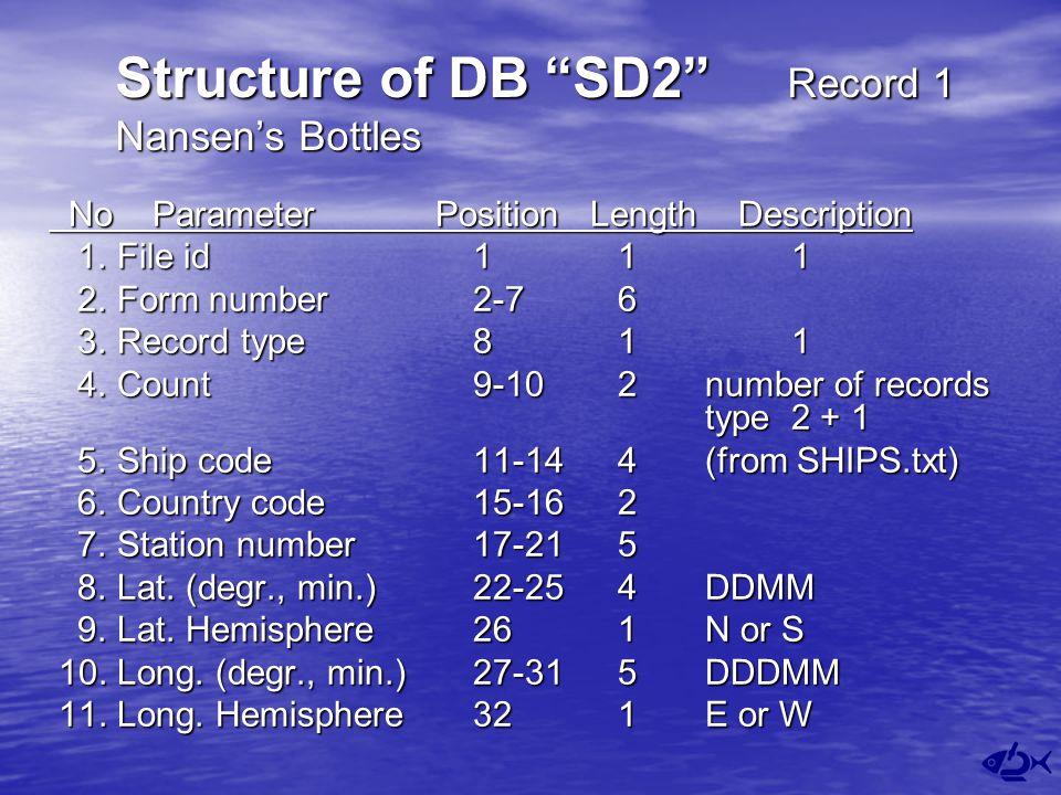 Structure of DB SD2 Record 1 Nansen's Bottles No Parameter Position Length Description No Parameter Position Length Description 1.