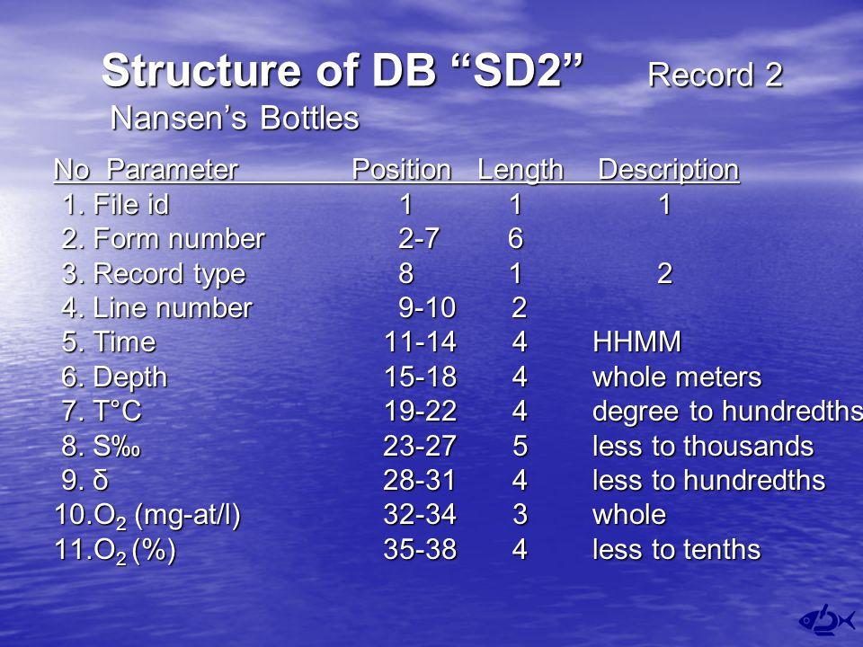 Structure of DB SD2 Record 2 Nansen's Bottles No Parameter Position Length Description 1.