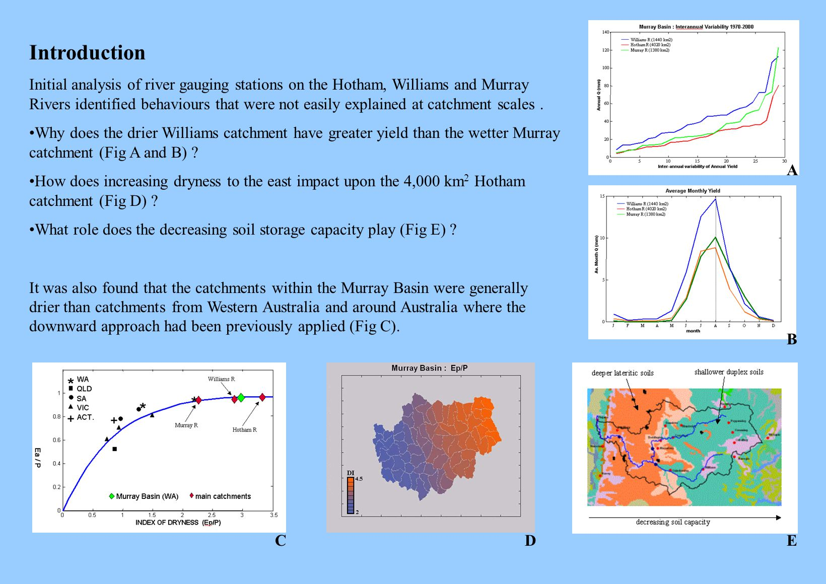 Introduction Initial analysis of river gauging stations on the Hotham, Williams and Murray Rivers identified behaviours that were not easily explained at catchment scales.
