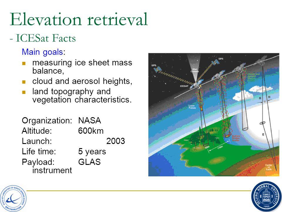Main goals: measuring ice sheet mass balance, cloud and aerosol heights, land topography and vegetation characteristics.