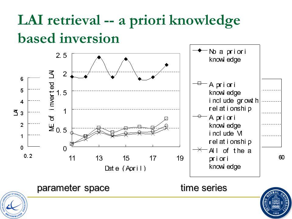 LAI retrieval -- a priori knowledge based inversion parameter space time series