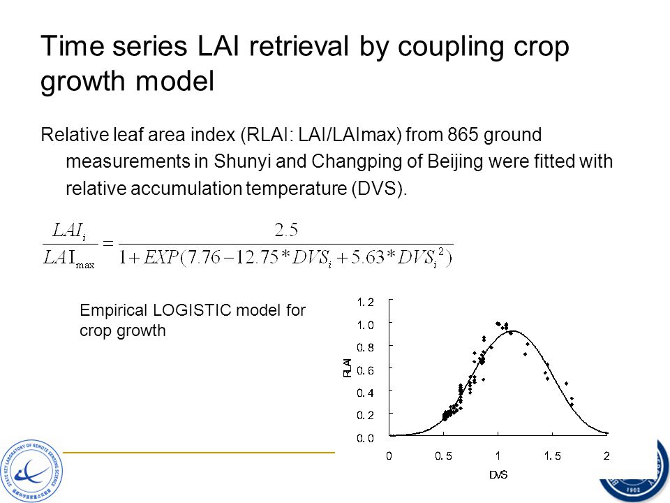 Time series LAI retrieval by coupling crop growth model Relative leaf area index (RLAI: LAI/LAImax) from 865 ground measurements in Shunyi and Changpi