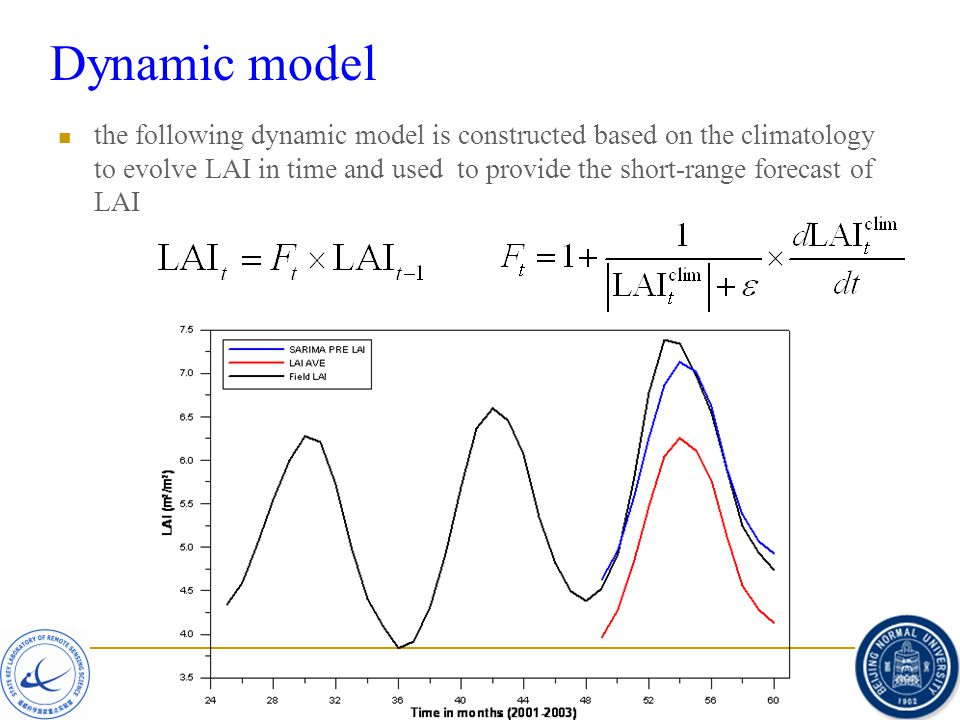 Dynamic model the following dynamic model is constructed based on the climatology to evolve LAI in time and used to provide the short-range forecast o