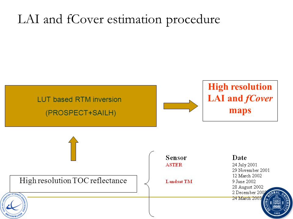 LAI and fCover estimation procedure High resolution LAI and fCover maps LUT based RTM inversion (PROSPECT+SAILH) High resolution TOC reflectance