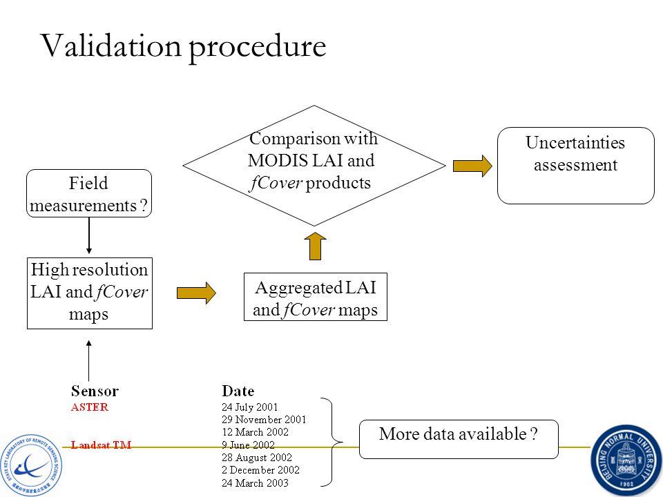 Validation procedure Field measurements .