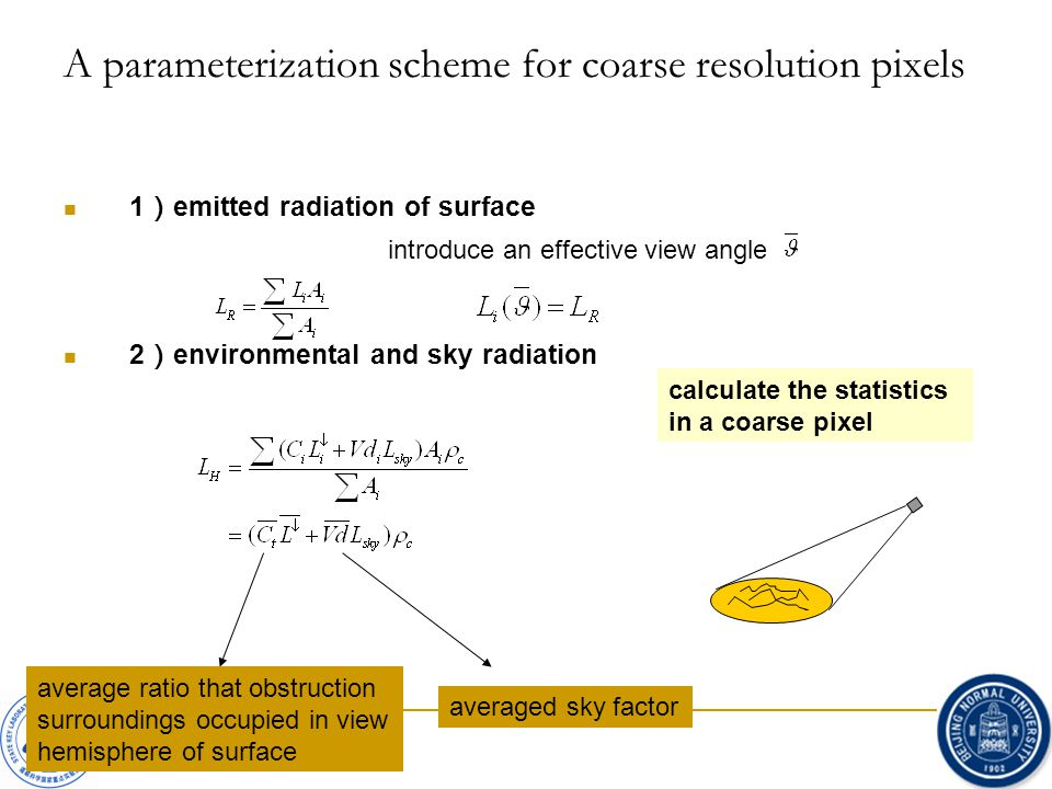 A parameterization scheme for coarse resolution pixels 1 ) emitted radiation of surface 2 ) environmental and sky radiation calculate the statistics in a coarse pixel introduce an effective view angle average ratio that obstruction surroundings occupied in view hemisphere of surface averaged sky factor
