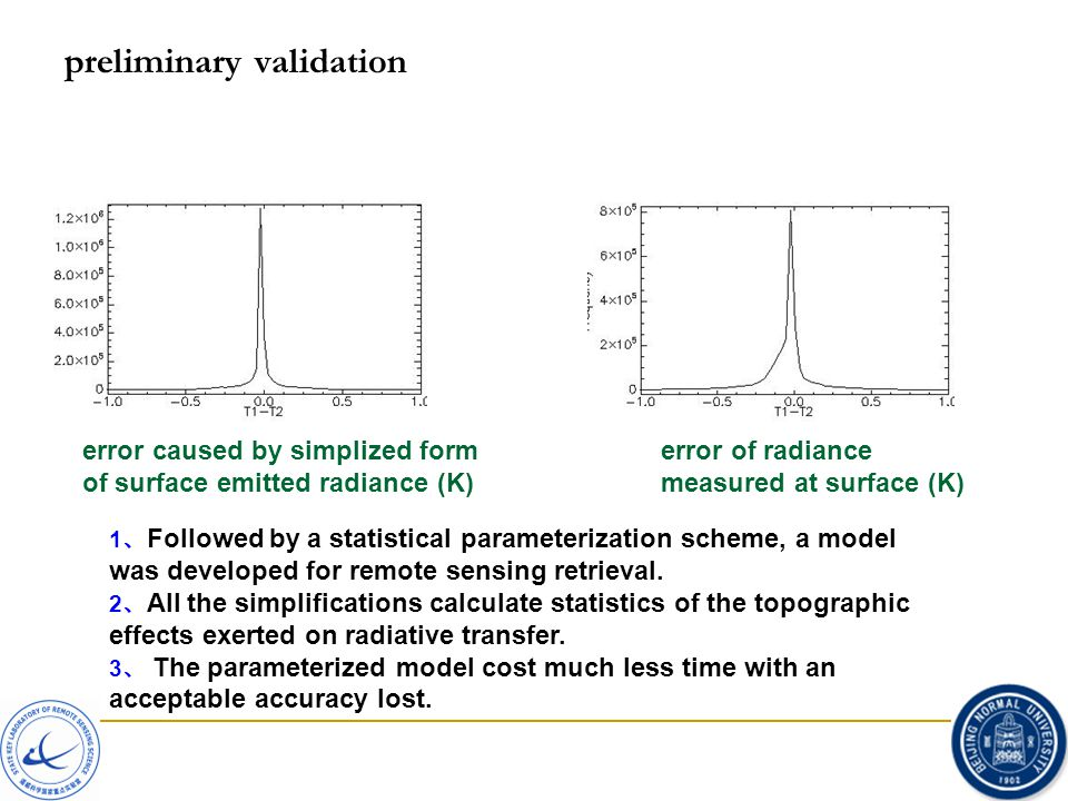 preliminary validation error caused by simplized form of surface emitted radiance (K) error of radiance measured at surface (K) 1 、 Followed by a statistical parameterization scheme, a model was developed for remote sensing retrieval.