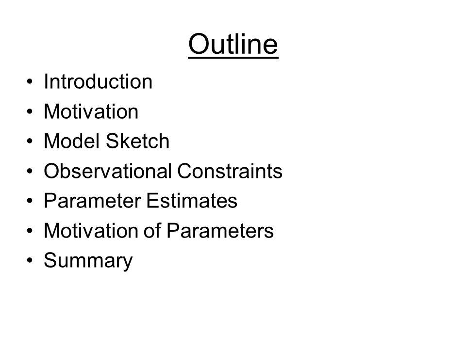Observational Constraints SL motion up to, = Bulk Lorentz Factor Optical variability, hr, cm Doppler Factor, Peak synchrotron flux ergs cm -2 s -1