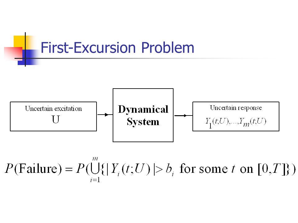 First-Excursion Problem