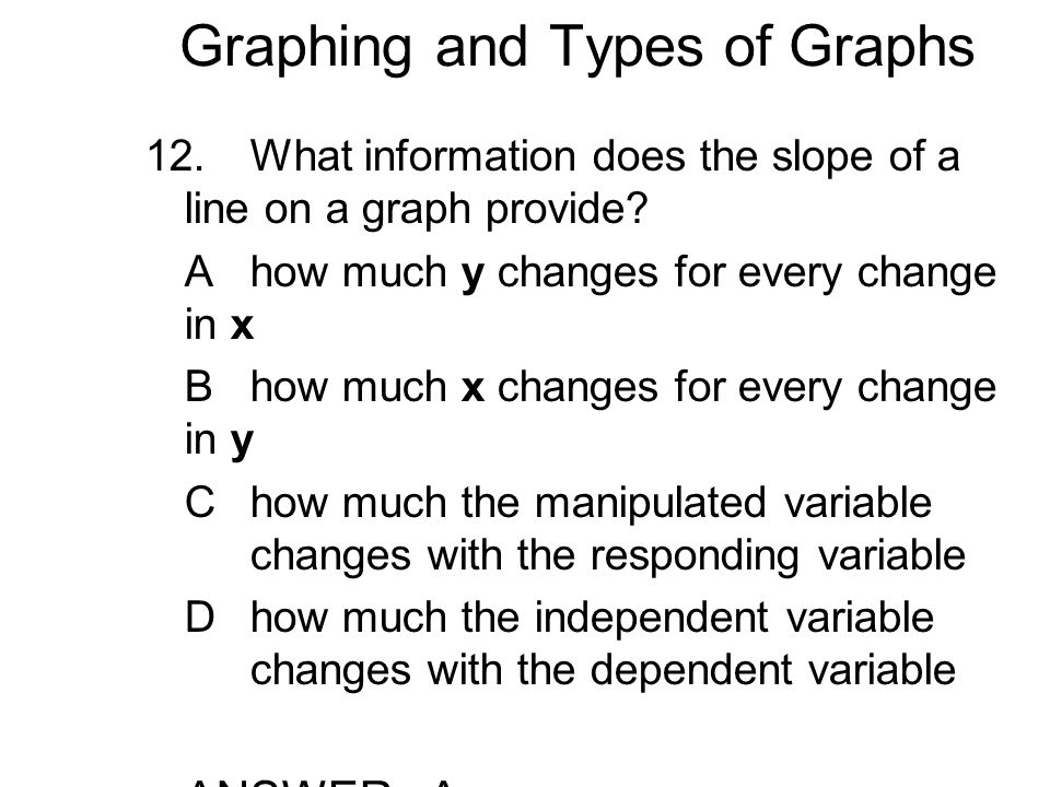 Graphing and Types of Graphs 12.What information does the slope of a line on a graph provide.