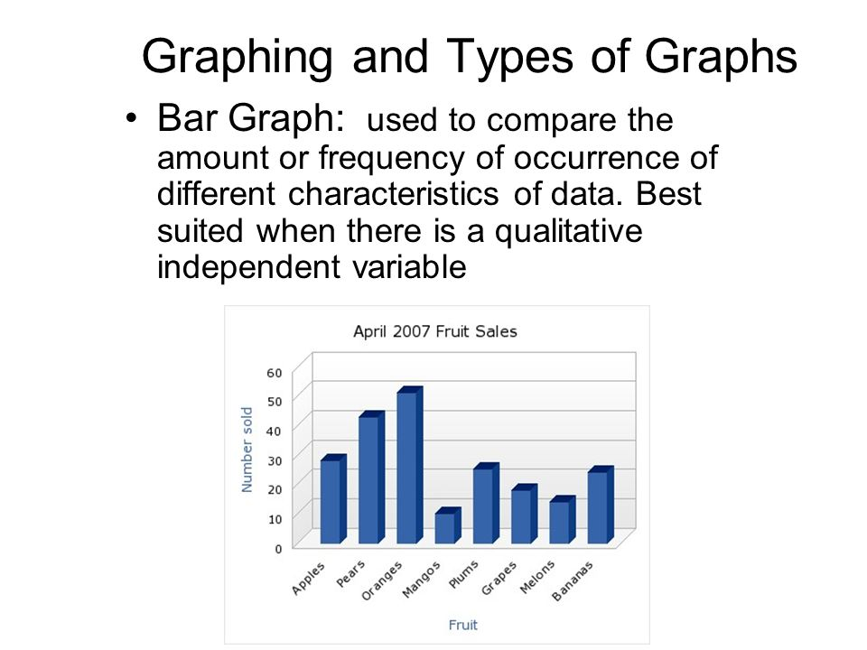 Graphing and Types of Graphs Bar Graph: used to compare the amount or frequency of occurrence of different characteristics of data.