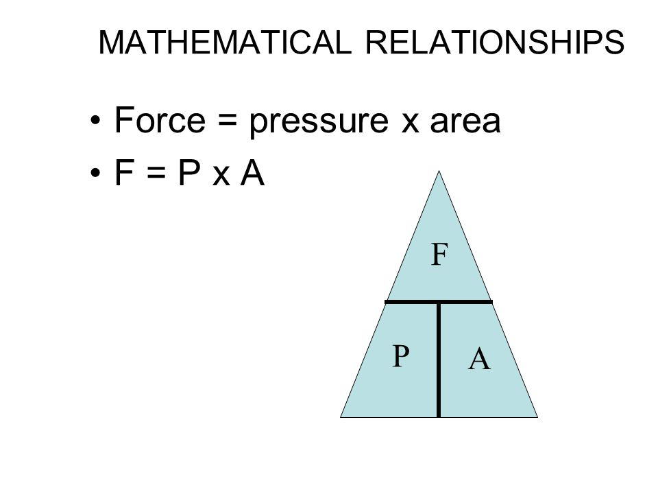 MATHEMATICAL RELATIONSHIPS Force = pressure x area F = P x A F P A