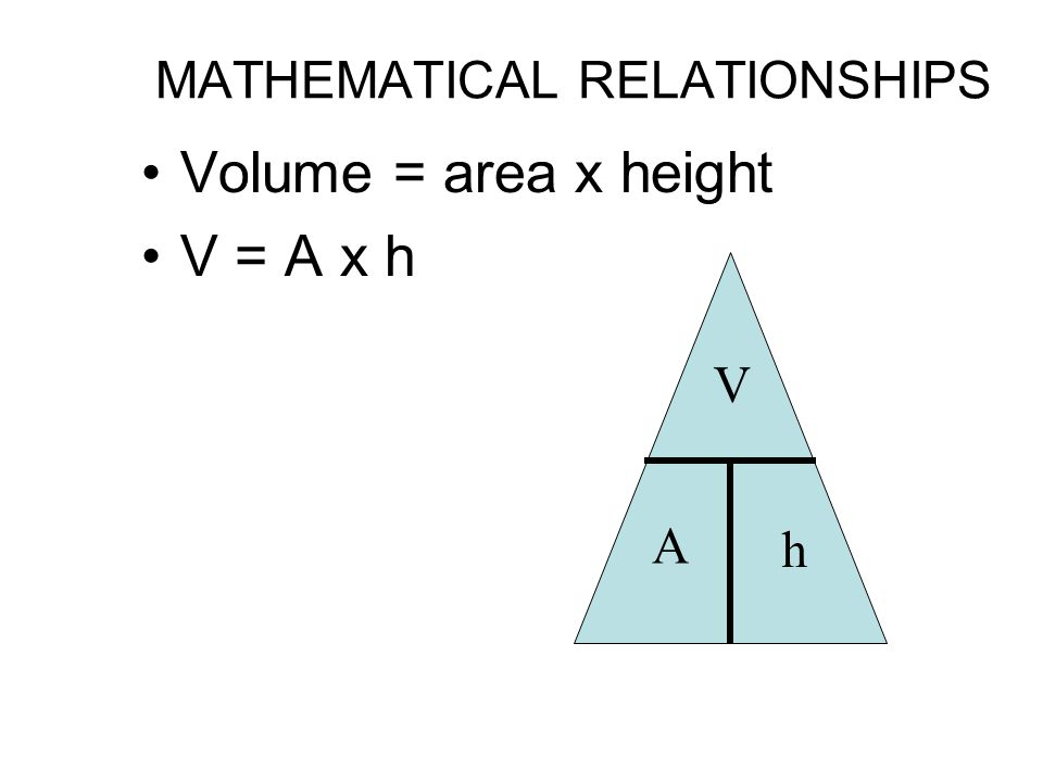 MATHEMATICAL RELATIONSHIPS Volume = area x height V = A x h V A h