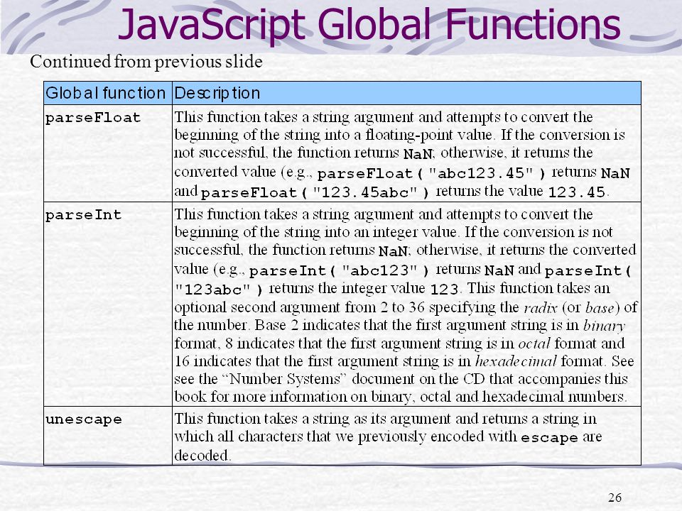 26 JavaScript Global Functions Continued from previous slide