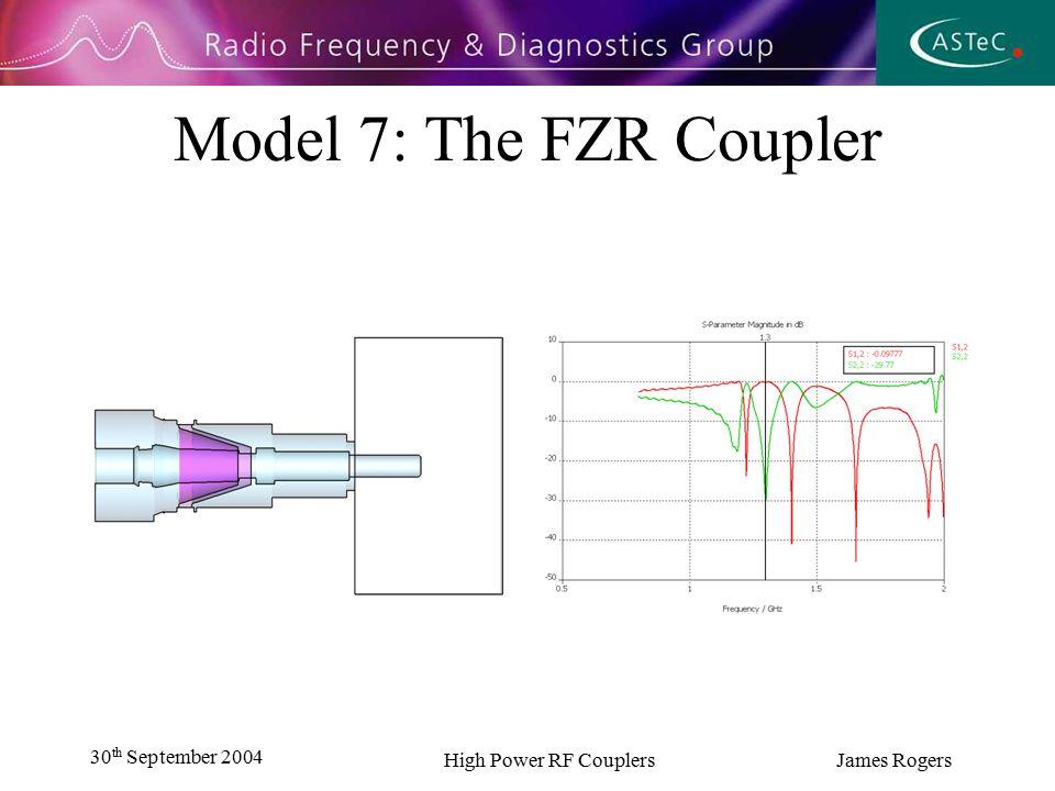 30 th September 2004 High Power RF Couplers James Rogers Model 7: The FZR Coupler