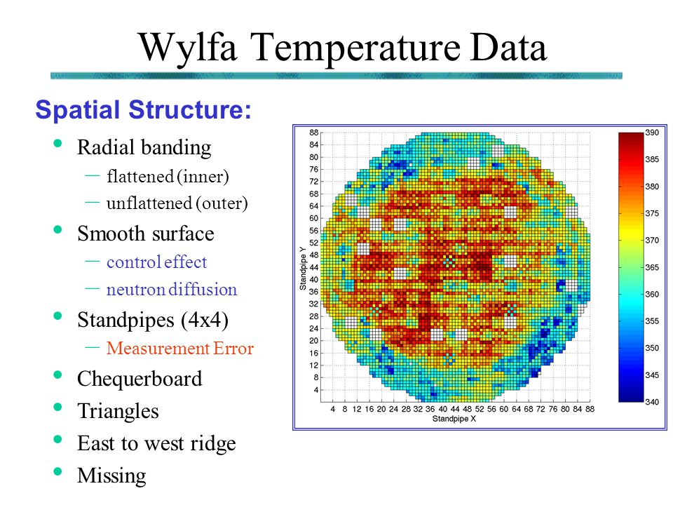 Wylfa Temperature Data Radial banding – flattened (inner) – unflattened (outer) Smooth surface – control effect – neutron diffusion Standpipes (4x4) –