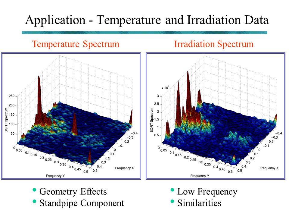 Application - Temperature and Irradiation Data Temperature SpectrumIrradiation Spectrum Geometry Effects Standpipe Component Low Frequency Similaritie