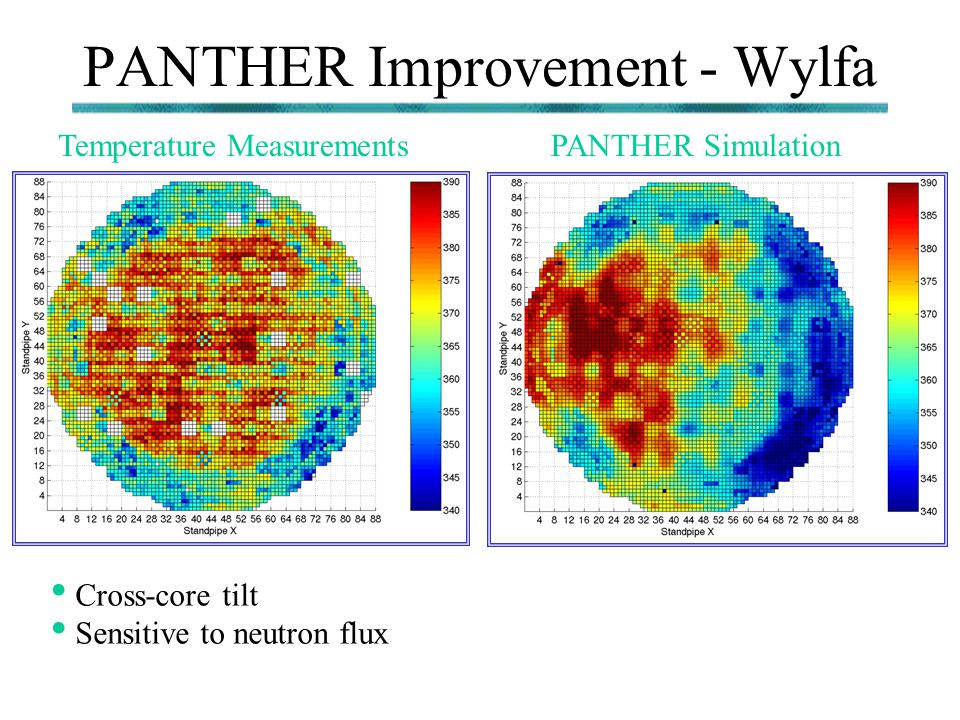 PANTHER Improvement - Wylfa Temperature MeasurementsPANTHER Simulation Cross-core tilt Sensitive to neutron flux
