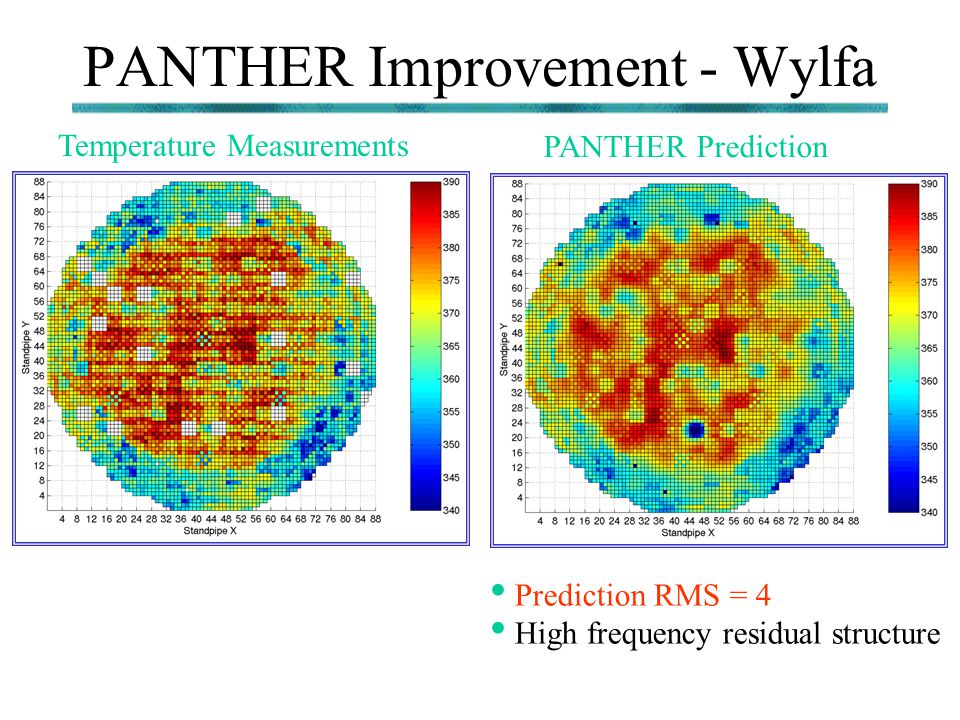 PANTHER Improvement - Wylfa Temperature Measurements Prediction RMS = 4 High frequency residual structure PANTHER Prediction