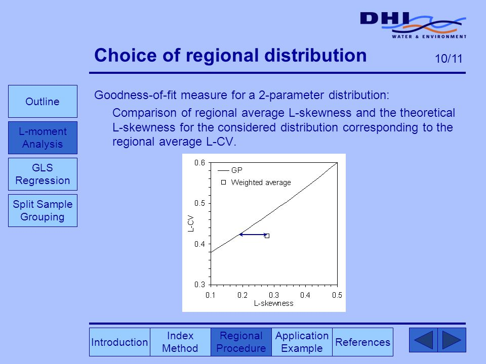 Choice of regional distribution Goodness-of-fit measure for a 2-parameter distribution: Comparison of regional average L-skewness and the theoretical L-skewness for the considered distribution corresponding to the regional average L-CV.