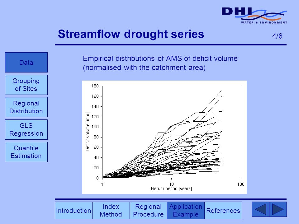 Streamflow drought series Empirical distributions of AMS of deficit volume (normalised with the catchment area) Index Method Regional Procedure References Application Example Data Grouping of Sites GLS Regression Quantile Estimation Introduction 4/6 Regional Distribution