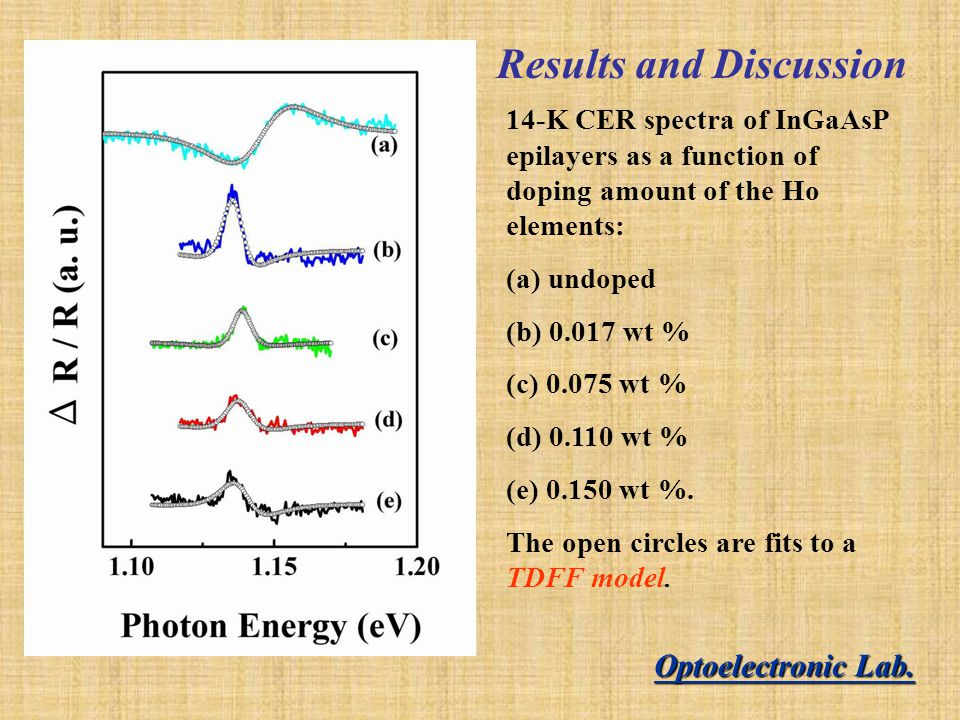 Results and Discussion Optoelectronic Lab.