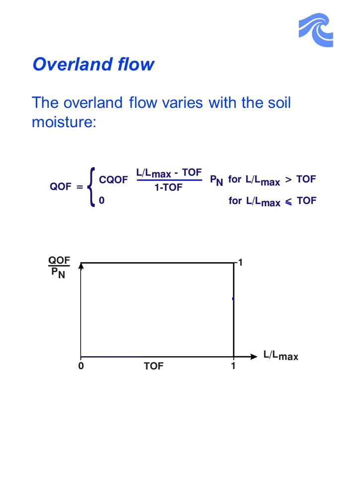 Overland flow The overland flow varies with the soil moisture:
