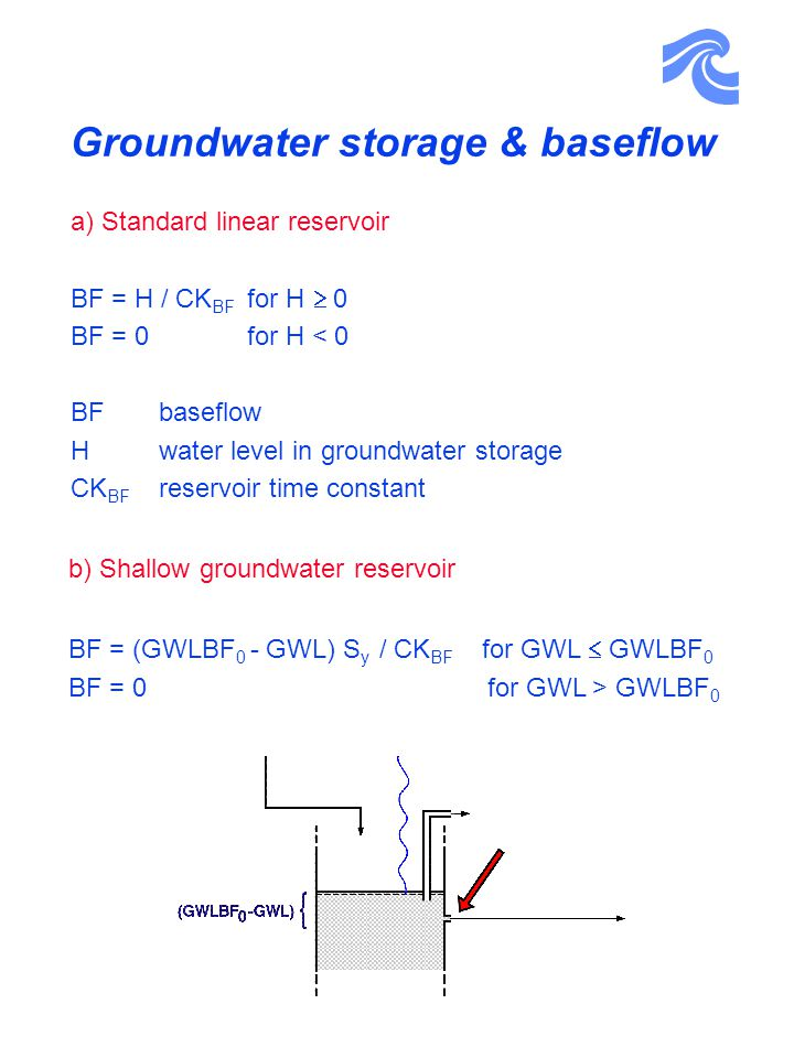 Groundwater storage & baseflow a) Standard linear reservoir BF = H / CK BF for H  0 BF = 0for H < 0 BFbaseflow Hwater level in groundwater storage CK