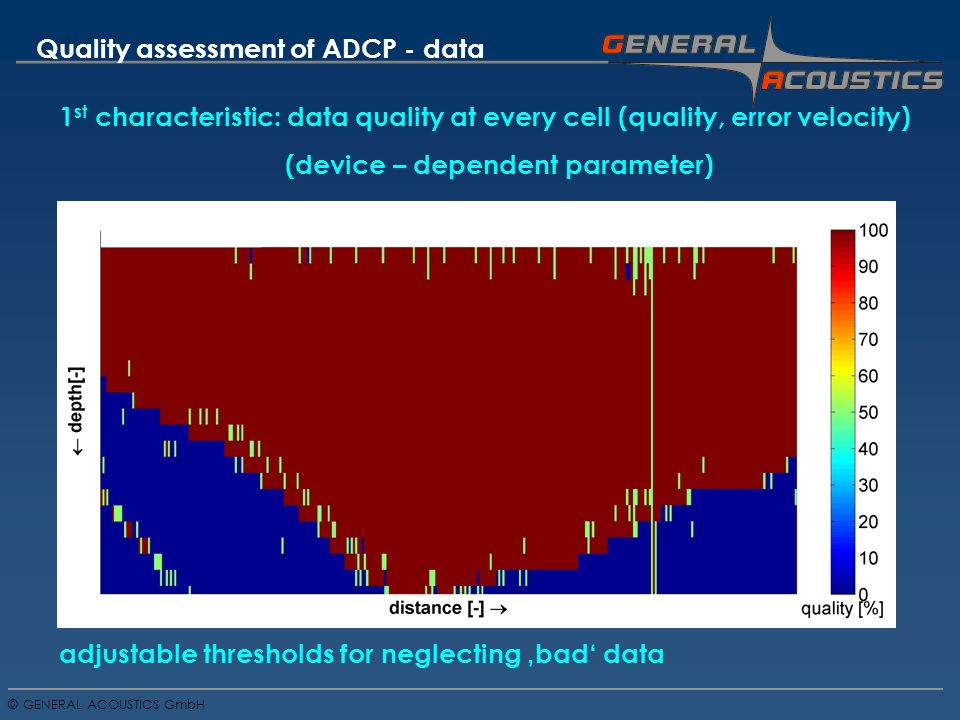 GENERAL ACOUSTICS GmbH © Quality assessment of ADCP - data 1 st characteristic: data quality at every cell (quality, error velocity) (device – dependent parameter) adjustable thresholds for neglecting 'bad' data