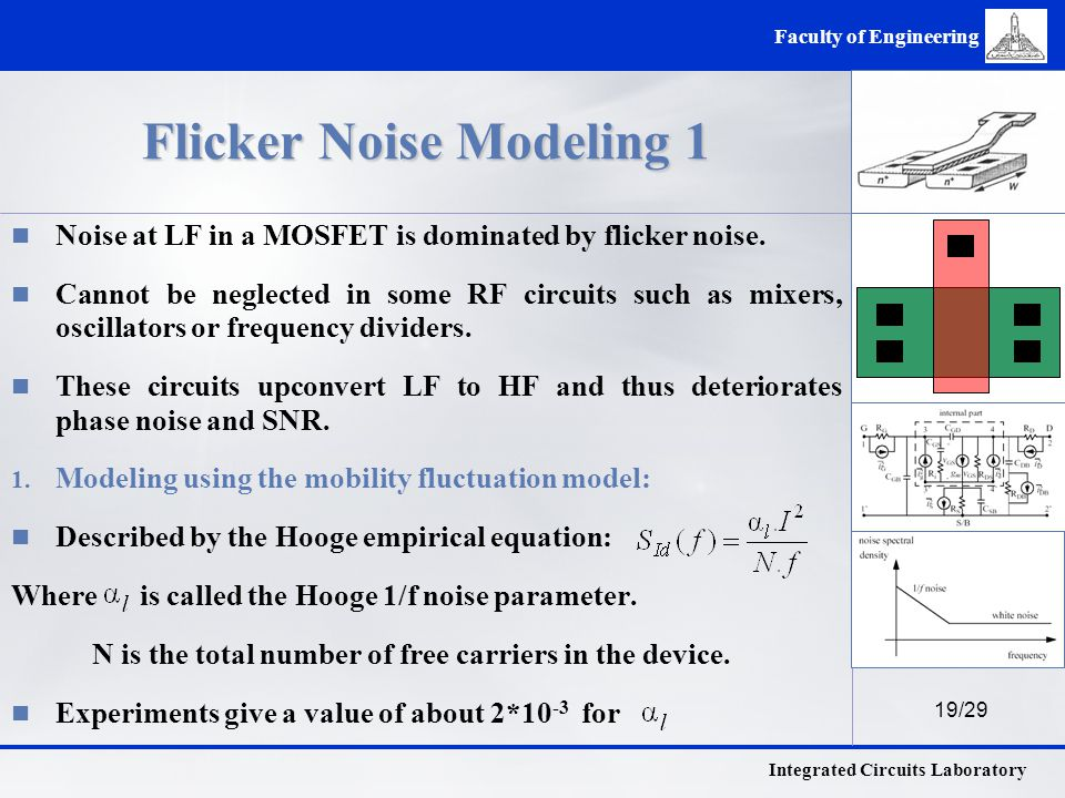 19/29 Integrated Circuits Laboratory Faculty of Engineering Flicker Noise Modeling 1 Noise at LF in a MOSFET is dominated by flicker noise.