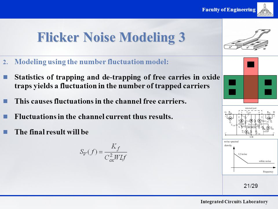 21/29 Integrated Circuits Laboratory Faculty of Engineering Flicker Noise Modeling 3 2.