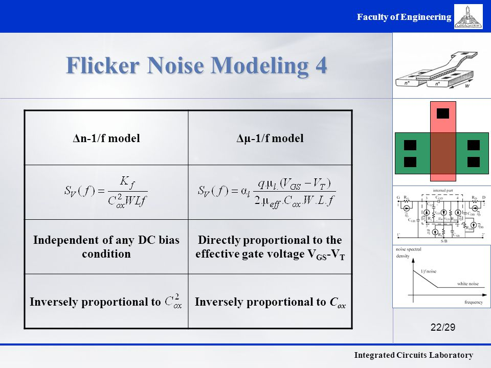 22/29 Integrated Circuits Laboratory Faculty of Engineering Flicker Noise Modeling 4 Δn-1/f modelΔμ-1/f model Independent of any DC bias condition Directly proportional to the effective gate voltage V GS -V T Inversely proportional toInversely proportional to C ox
