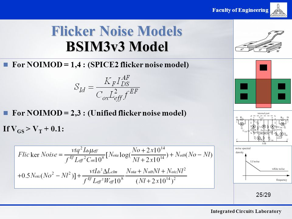 25/29 Integrated Circuits Laboratory Faculty of Engineering Flicker Noise Models BSIM3v3 Model For NOIMOD = 1,4 : (SPICE2 flicker noise model) For NOIMOD = 2,3 : (Unified flicker noise model) If V GS > V T + 0.1: