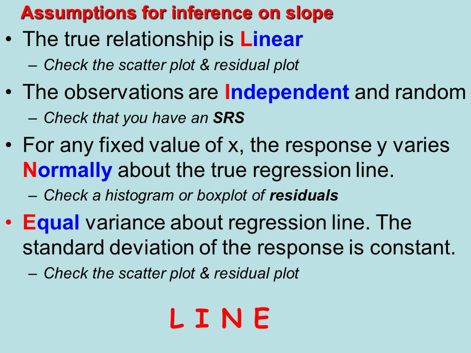 Assumptions for inference on slope The true relationship is Linear –Check the scatter plot & residual plot The observations are Independent and random –Check that you have an SRS For any fixed value of x, the response y varies Normally about the true regression line.