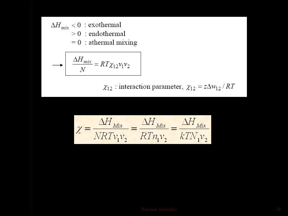 Polymer Solubility28 1
