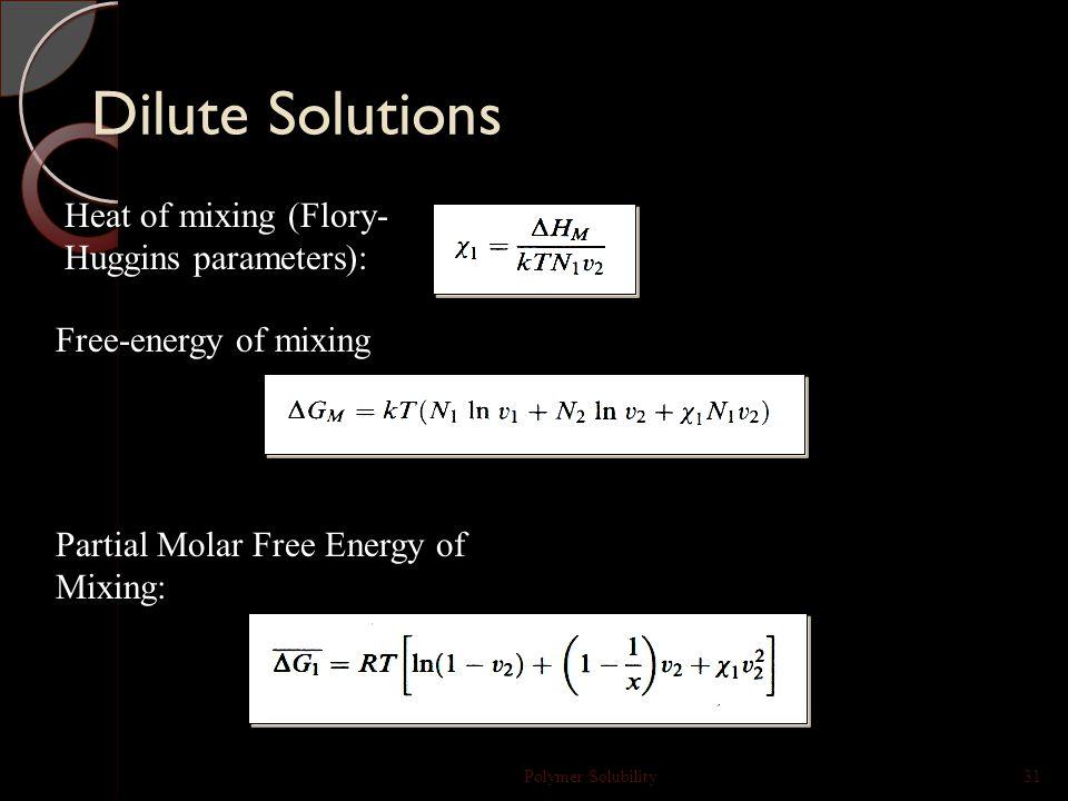 Polymer Solubility30