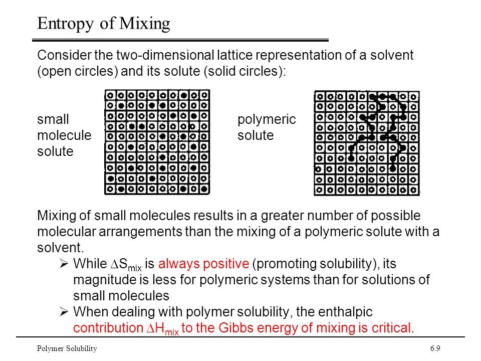 Polymer Solubility29